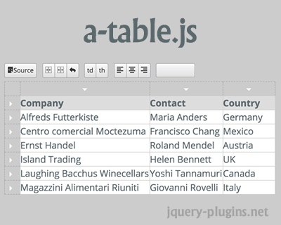 a-table.js – Simple Table UI for Generating Table Html