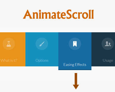 AnimateScroll – jQuery Plugin for Animating the Scroll