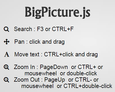 BigPicture.js – Infinite Panning and Infinite Zooming  in Pages