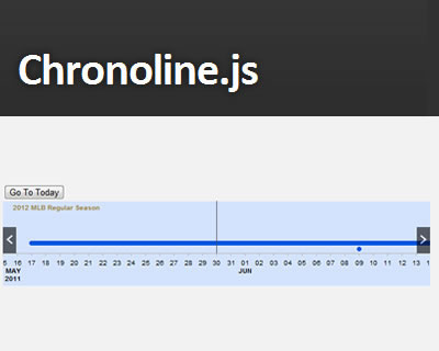 Chronoline.js - Chronological Horizontal Timelines