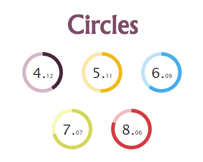Circles – JavaScript Library for Circular Graphs