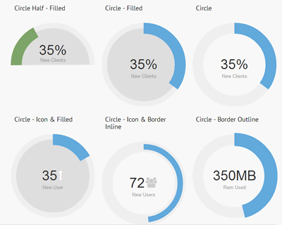 Circliful – jQuery Circle Statistics Plugin