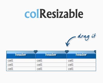 colResizable – Resizing HTML Tables & Columns Made Easy