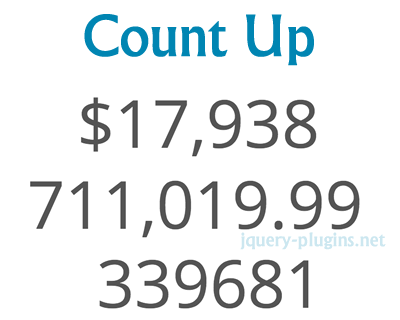 Counter Up – jQuery Plugin to Animate Numbers