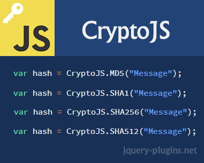 CryptoJS – JavaScript Library of Crypto Standards