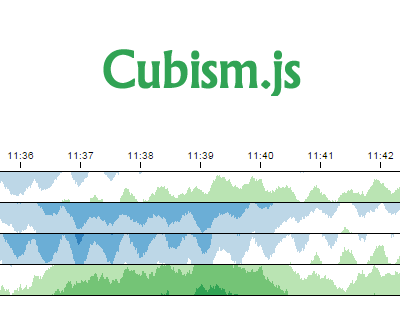 Cubism.js – JavaScript Library for Time Series Visualization