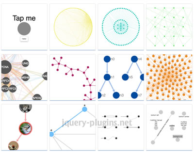 Cytoscape.js – Graph Theory Library for Analysis and Visualisation