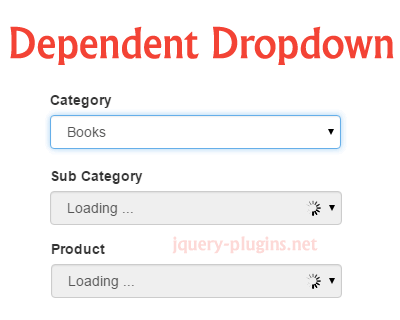 Dependent Dropdown – jQuery Plugin for Cascading DropDownList