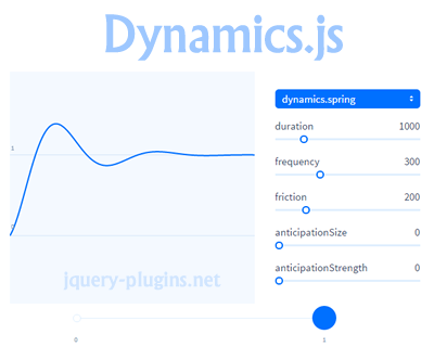 Dynamics.js – JavaScript Library to Create Physics-Based Animations