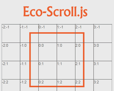 Eco-Scroll.js – Eco-Friendly jQuery Scroll Plugin