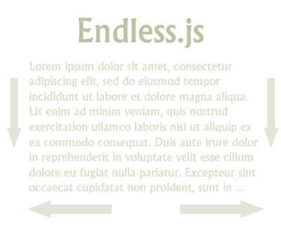 Endless.js – Infinite Scroll on HTML Element