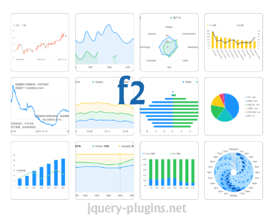 F2 – Elegant, Interactive and Flexible Charting Library for Mobile