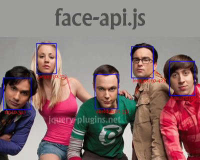 face-api.js – JavaScript API for Face Recognition & Face Detection