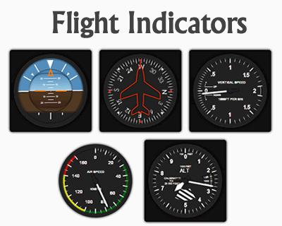 Flight Indicators jQuery Plugin