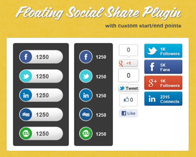 floatShare –  jQuery Floating Social Share Plugin