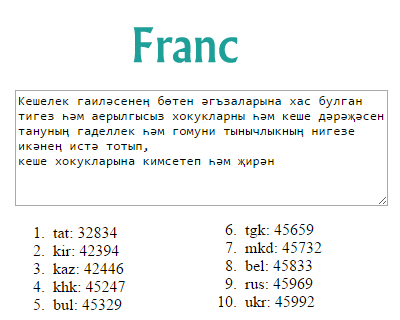 Franc – Library to Detect Language of Text