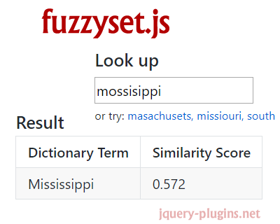 fuzzyset.js – Fuzzy String Set for JavaScript