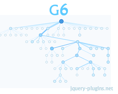 G6 – Graph Visualization Framework in JavaScript