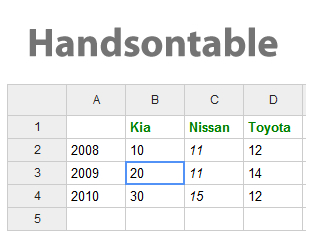 Handsontable – jQuery Excel-Like Grid Editor Plugin