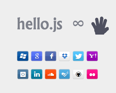 hello.js – Javascript RESTFUL API for Connecting with OAuth2 Services