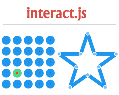 interact.js – Drag & Drop, Resizing and Gestures for Modern Desktop and Mobile Browsers