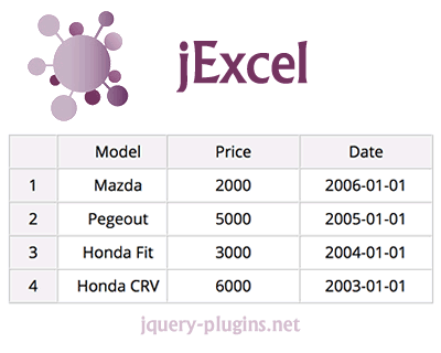 jExcel – jQuery Plugin to Embed Spreadsheet to WebPage