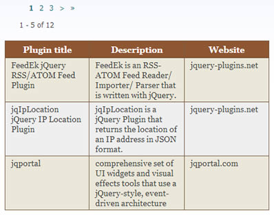 jPaging - jQuery AJAX Pagination Plugin with ASP.NET