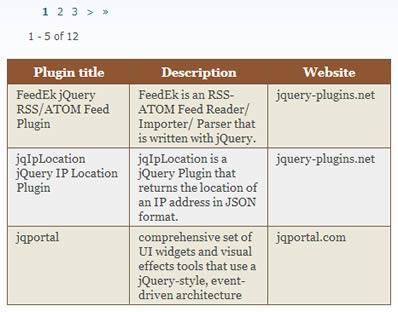 jPaging - jQuery AJAX Pagination Plugin with ASP.NET