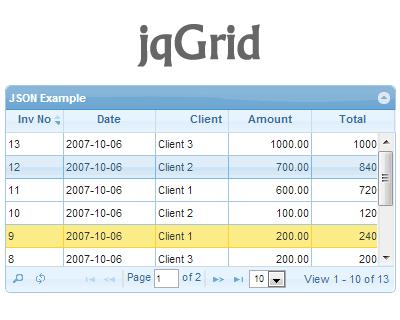 jqGrid – jQuery Grid Plugin
