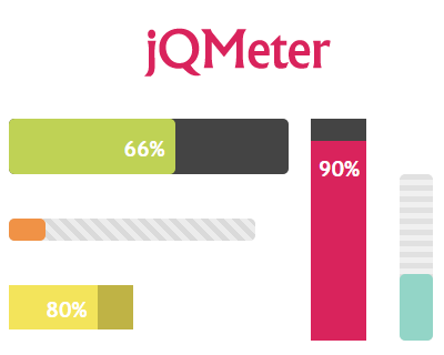 jQMeter – jQuery Plugin to Display Progress Meter