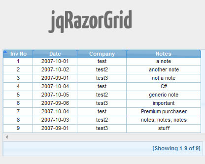 jqRazorGrid –  Functional jQuery Data Grid Plugin