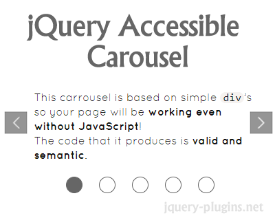 jQuery Accessible Carousel using ARIA
