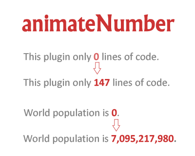 jQuery Animate Number Plugin