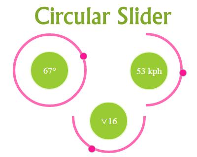 jQuery Circular Slider Plugin