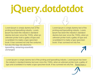 jQuery dotdotdot – Advanced  Ellipsis on MultiLine Content