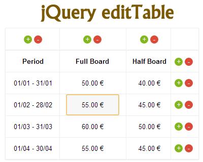 jQuery editTable