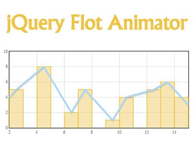 jQuery Flot Animator