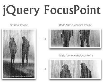 jQuery FocusPoint – jQuery Plugin for Responsive Cropping