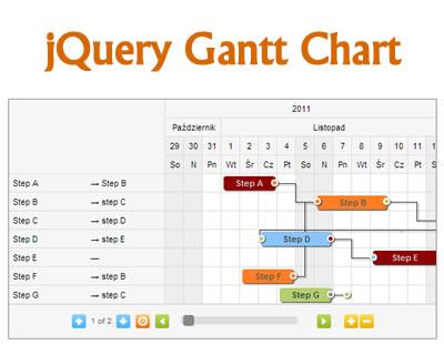 jQuery Gantt Chart
