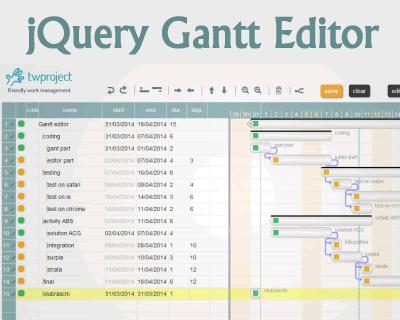 jQuery Gantt Editor