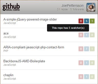 jQuery Github Widget