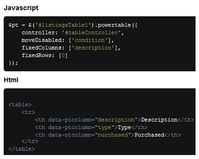 jQuery Litelighter – Syntax Highlighting jQuery Plugin