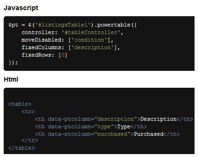 jQuery Litelighter – Syntax Highlighting jQuery Plugin