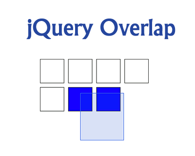 jQuery Overlap – jQuery Plugin for Detection of Overlaps and Selections