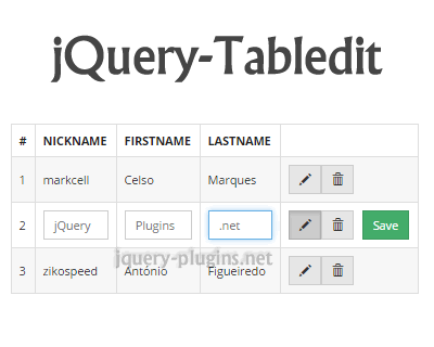 jQuery Tabledit – Inline Editor for Tables with jQuery and Bootstrap