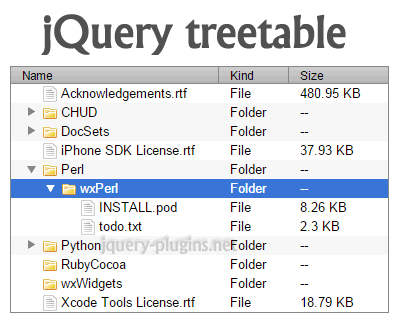 jQuery TreeTable – Show Tree Structure in Table