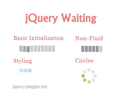 jQuery Waiting – jQuery Plugin to Create Spinners and Loaders
