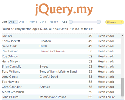 jQuery.my – jQuery Plugin for Complex Two-Way  Data Binding