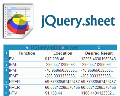 jQuery.sheet – jQuery Plugin for Ajax Spreadsheet