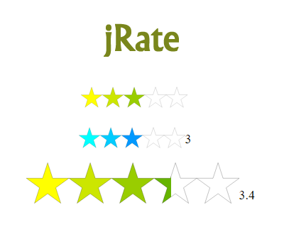 jRate – jQuery Rating Plugin